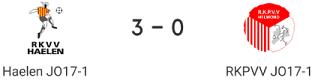 Haelen JO17-1 wint bekerfinale
